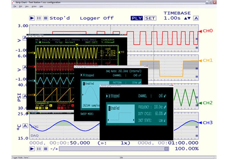 TracerDAQ Pro für RedLab Serie
