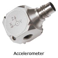 Connect accelerometers to instruNET i600 and i601