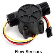 Connect flow sensors to instruNET i600 and i601
